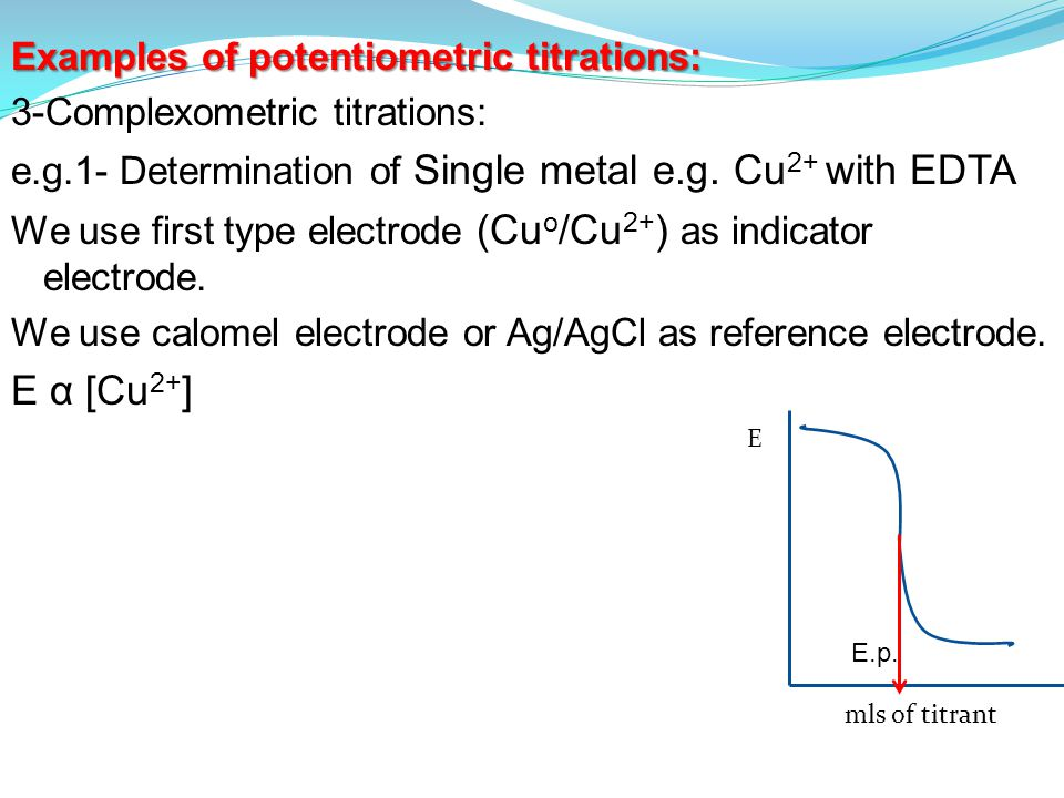 E α [Cu2+] Examples of potentiometric titrations: